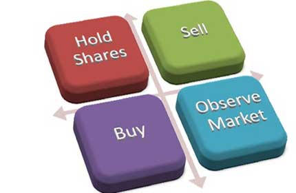 Stock options keep or sell