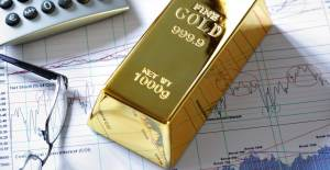 commodity-trading-investment-services